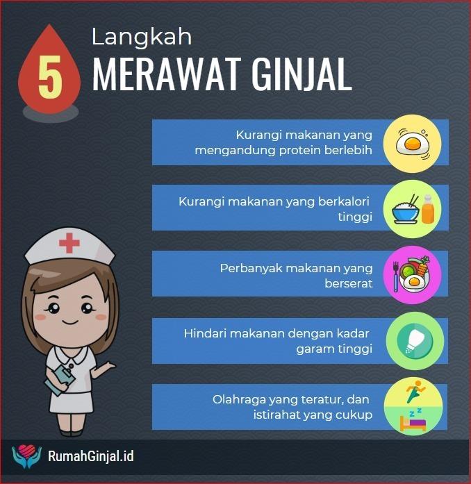 Rumah Ginjal 5 Langkah Untuk Merawat Ginjal